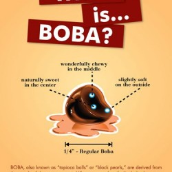 What is Boba Generic Poster